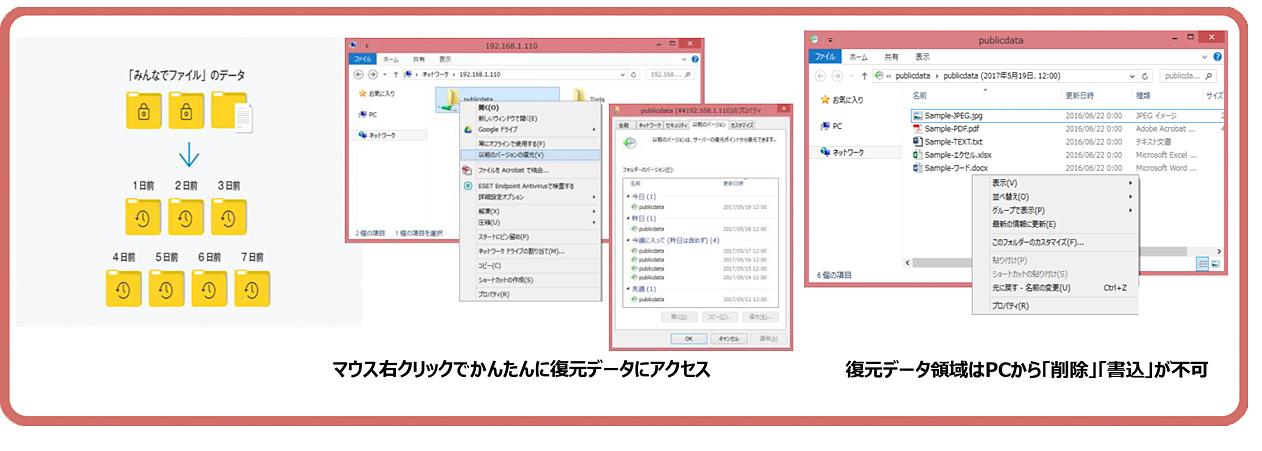 リステックセキュリティーシステムの「安心データ復元機能」によるデータファイルの復元